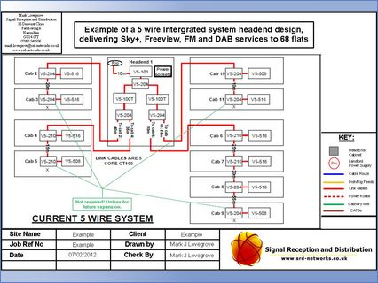 5 wire system drawing example